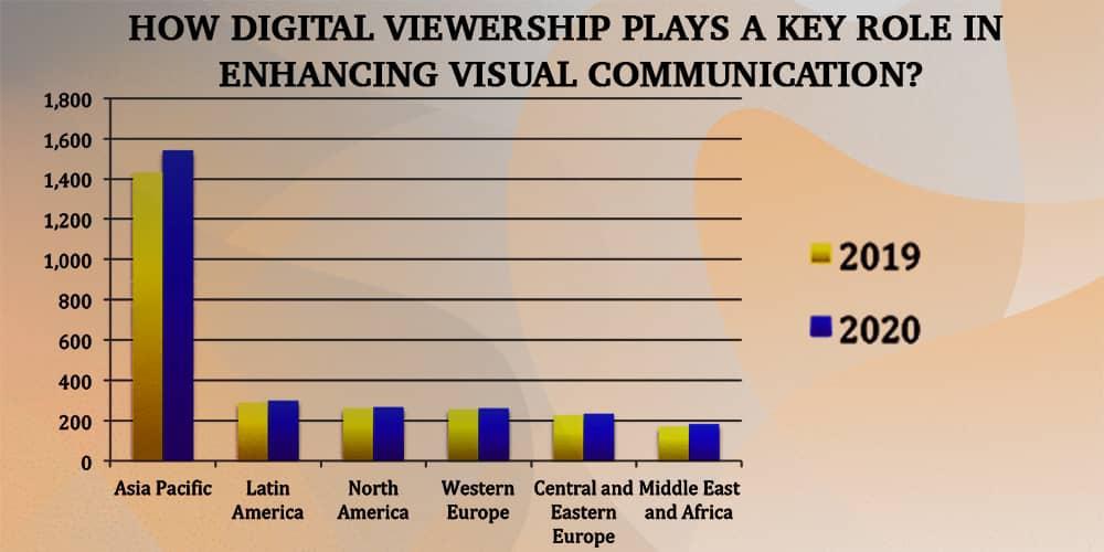 enhancing-visual-communication